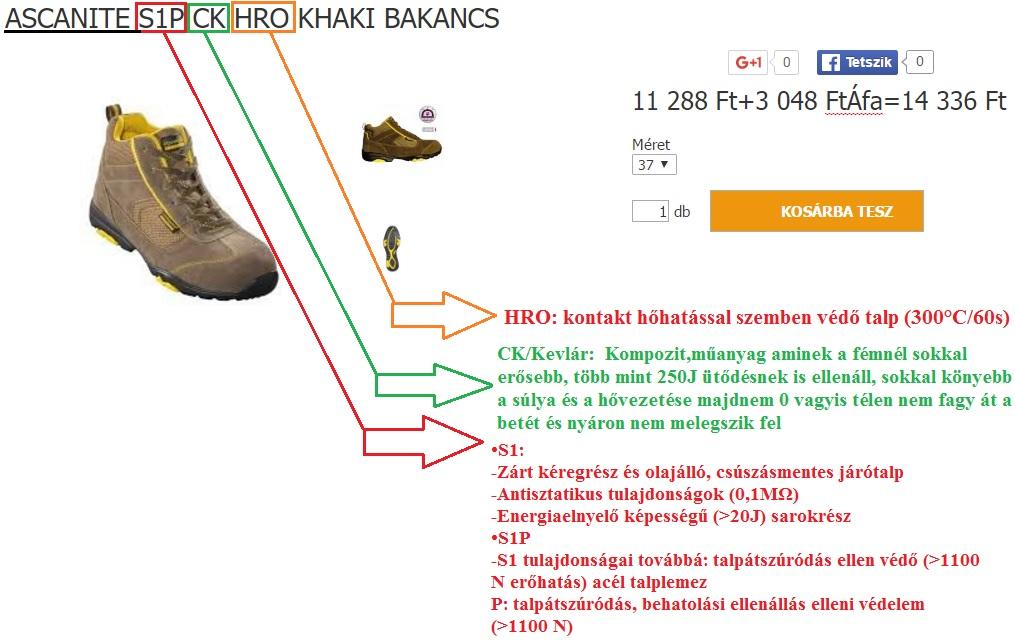Munkavédelmi cipőkkel kapcsolatos jelölések és szabványok